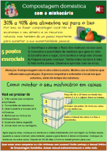 infografico_compostagem